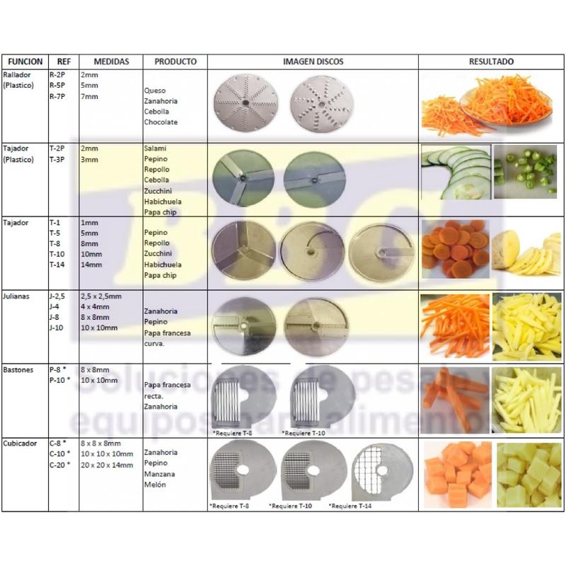 Disco para procesador de vegetales BBG